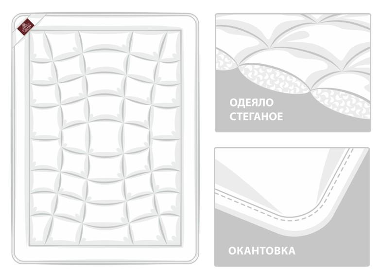 Одеяло евро макси 220х240 легкое German Grass Organic Cotton